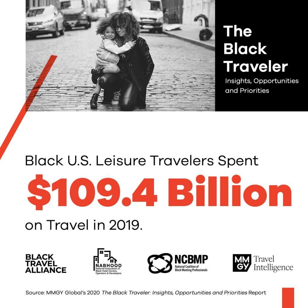 The Black Traveler - $109.4 Billion