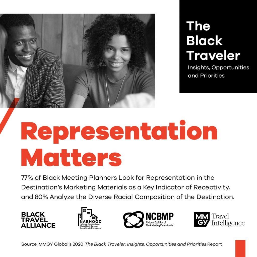 The Black Traveler - Representation Matters